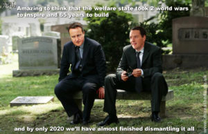 The end of welfare state