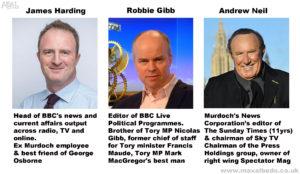 BBC bias ppl